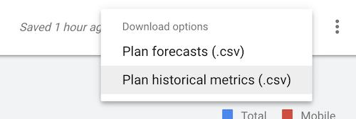 plan historic metrics