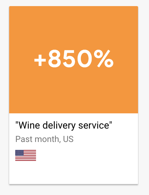 wine delivery US google trends